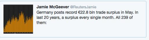 keiser-germay-surplus